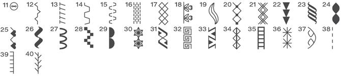 bernina stitch 330 capabilities