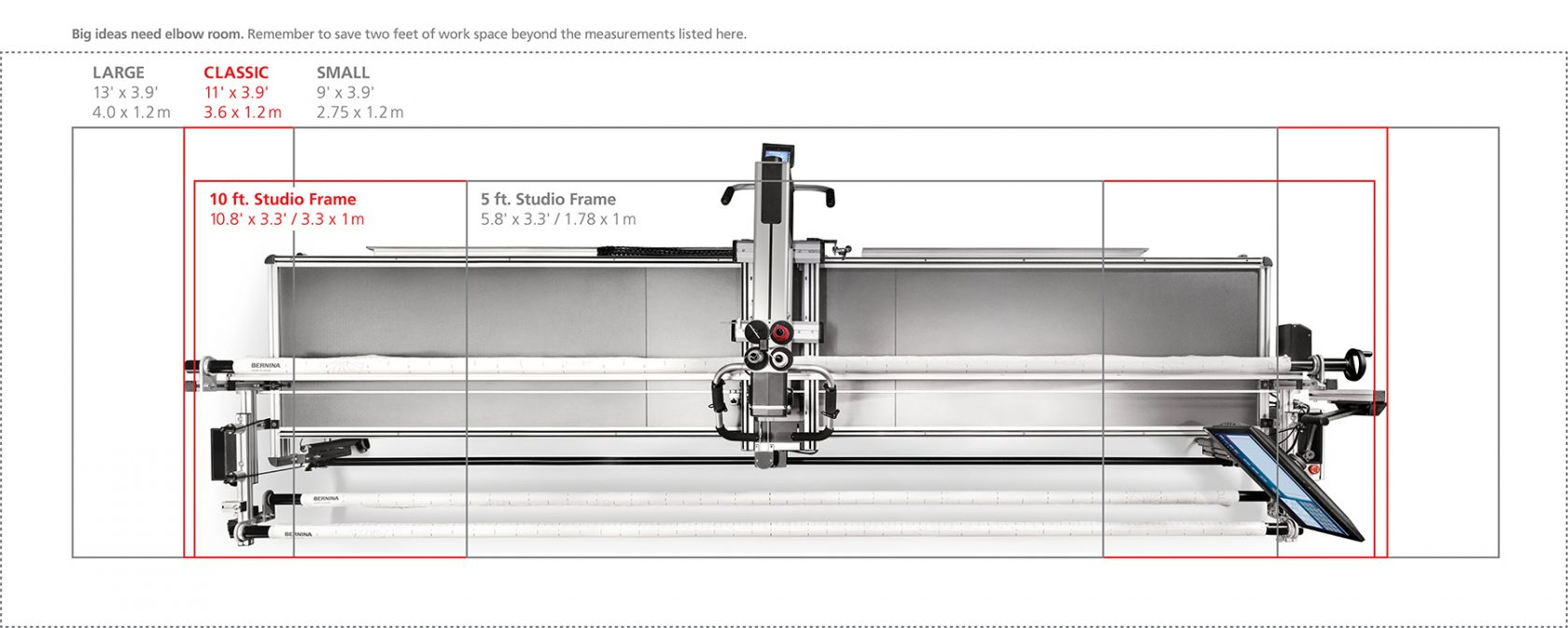 BERNINA-Longarm-Machines-on-Frame-Floor-plan-2021